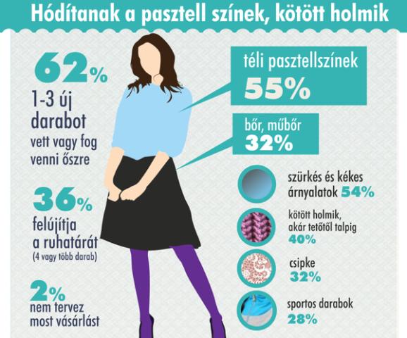 Arena_oszi_fashion_index másolat